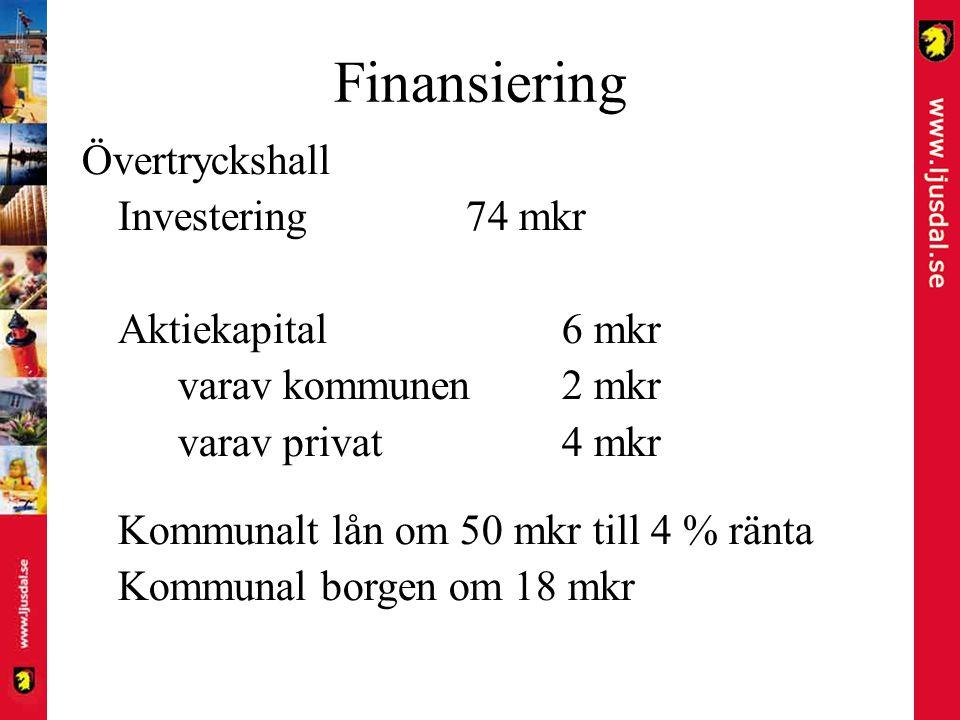 Finansiering Övertryckshall Investering74 mkr Aktiekapital6 mkr varav kommunen2 mkr varav privat4 mkr Kommunalt lån om 50 mkr till 4 % ränta Kommunal