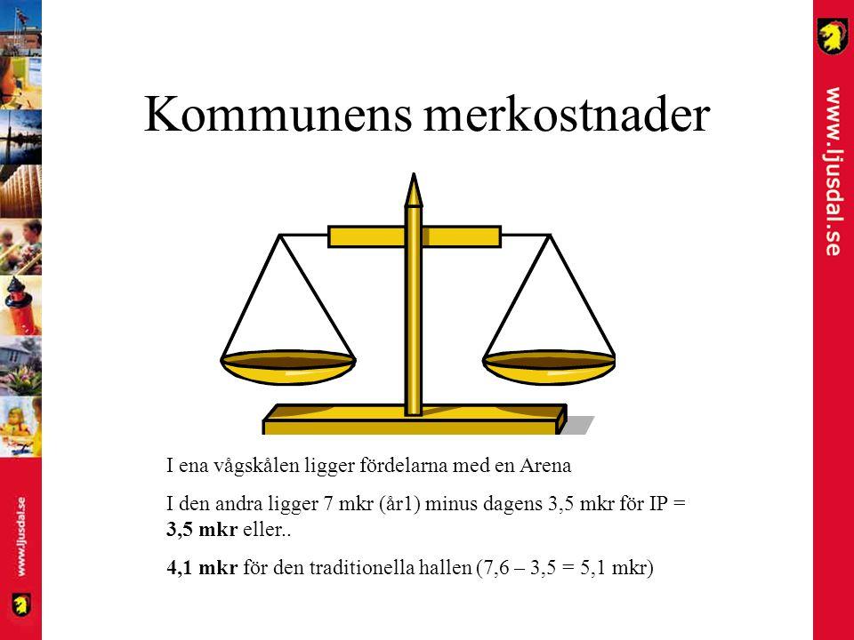 I ena vågskålen ligger fördelarna med en Arena I den andra ligger 7 mkr (år1) minus dagens 3,5 mkr för IP = 3,5 mkr eller.. 4,1 mkr för den traditione