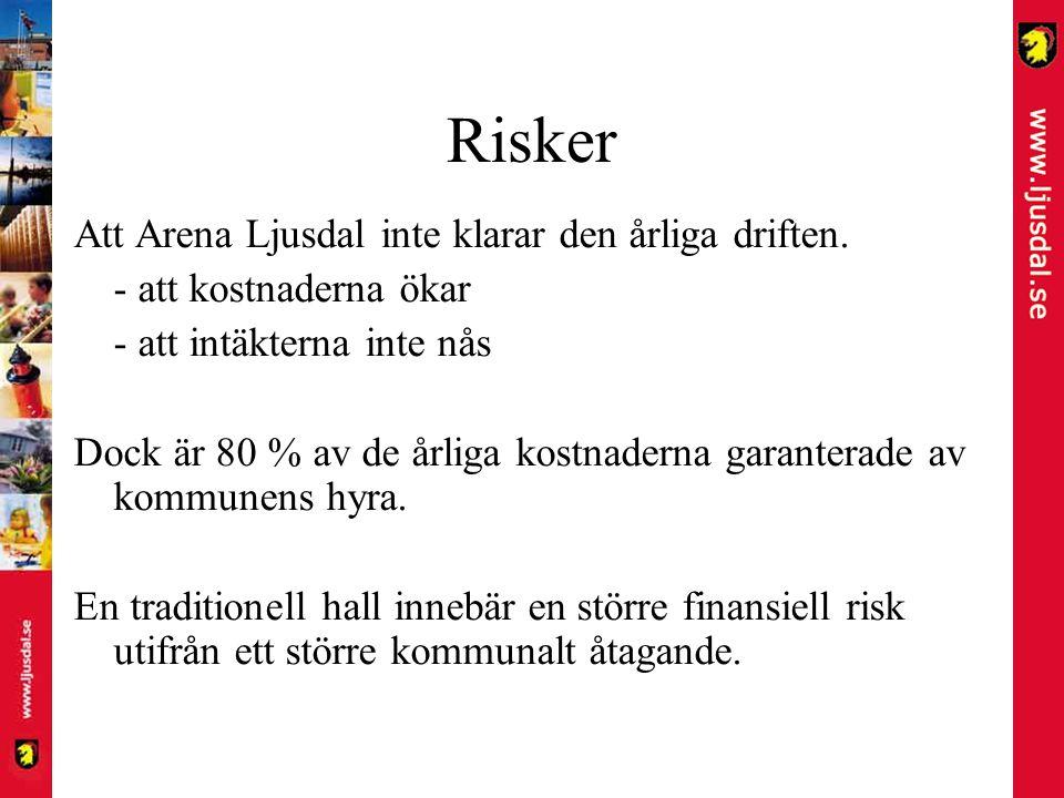 Risker Att Arena Ljusdal inte klarar den årliga driften. - att kostnaderna ökar - att intäkterna inte nås Dock är 80 % av de årliga kostnaderna garant