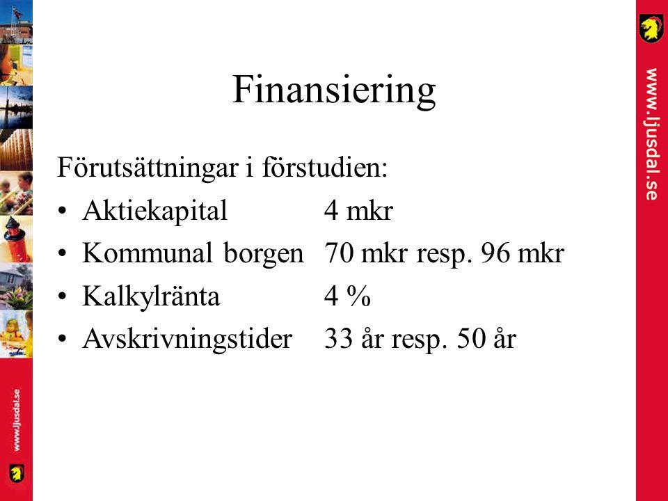 Finansiering Förutsättningar i förstudien: •Aktiekapital4 mkr •Kommunal borgen70 mkr resp. 96 mkr •Kalkylränta 4 % •Avskrivningstider33 år resp. 50 år