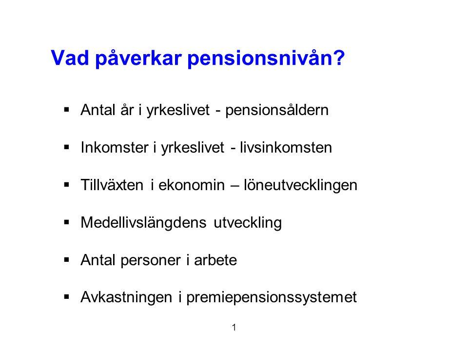 1 Vad påverkar pensionsnivån?  Antal år i yrkeslivet - pensionsåldern  Inkomster i yrkeslivet - livsinkomsten  Tillväxten i ekonomin – löneutveckli