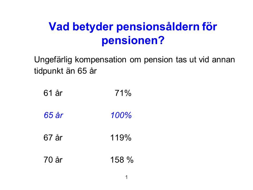 1 Vad betyder pensionsåldern för pensionen? Ungefärlig kompensation om pension tas ut vid annan tidpunkt än 65 år 61 år 71% 65 år100% 67 år119% 70 år1