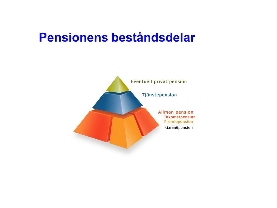 Garantipension Utbetalningar 2011 Inkomstpension 222 mdr Premiepension 2 mdr Garantipension 18 mdr Allmän pension