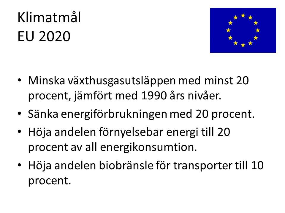 Klimatmål EU 2020 • Minska växthusgasutsläppen med minst 20 procent, jämfört med 1990 års nivåer.