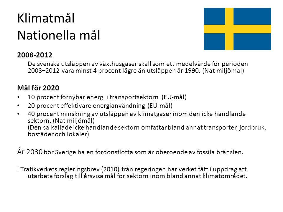 Klimatmål Nationella mål 2008-2012 De svenska utsläppen av växthusgaser skall som ett medelvärde för perioden 2008–2012 vara minst 4 procent lägre än utsläppen år 1990.