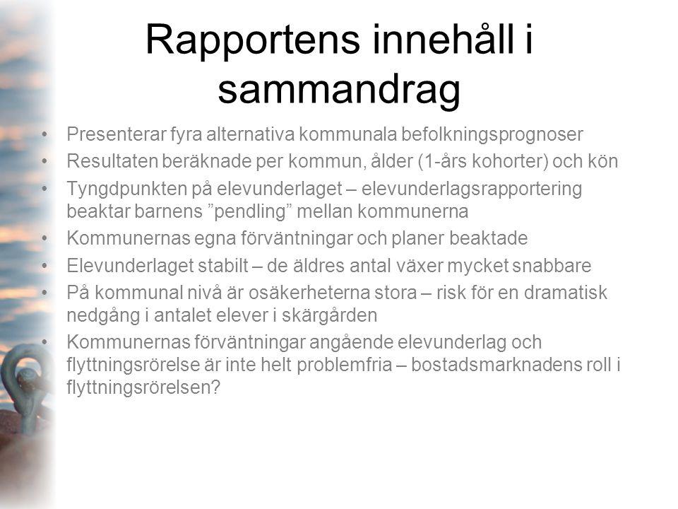 Södra Ålands skoldistrikt