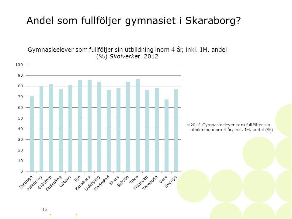 Andel som fullföljer gymnasiet i Skaraborg? • 16