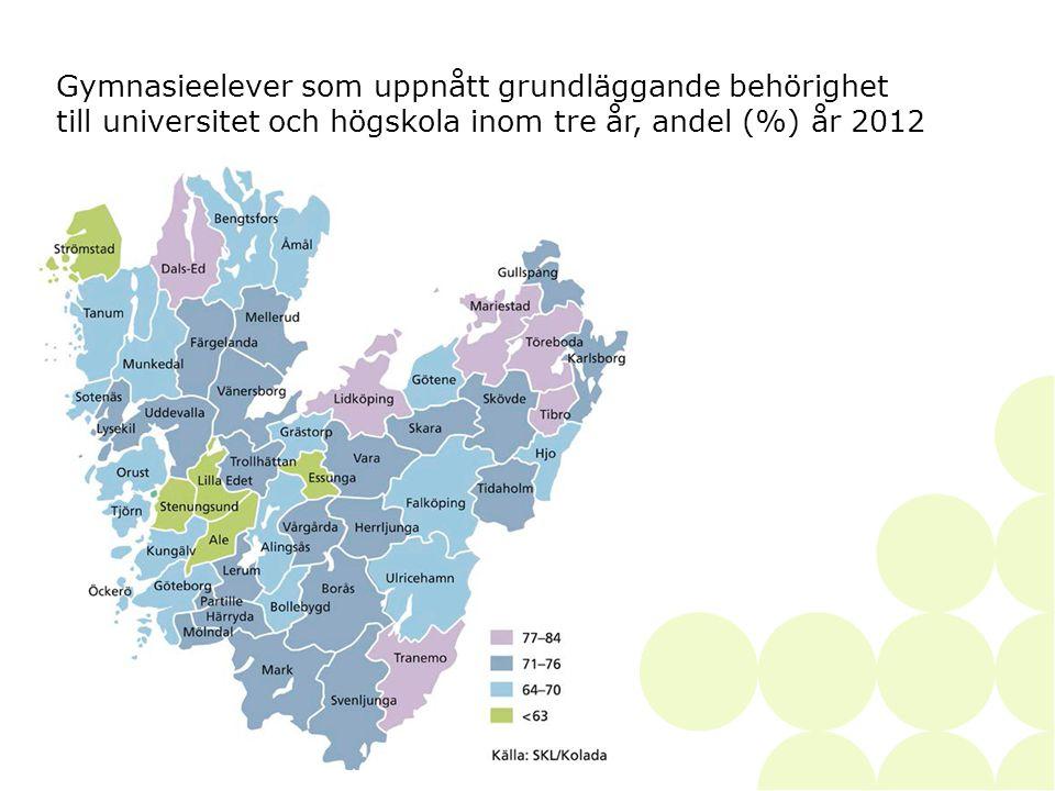 2014-06-28• • SKAPAD AV20 Gymnasieelever som uppnått grundläggande behörighet till universitet och högskola inom tre år, andel (%) år 2012