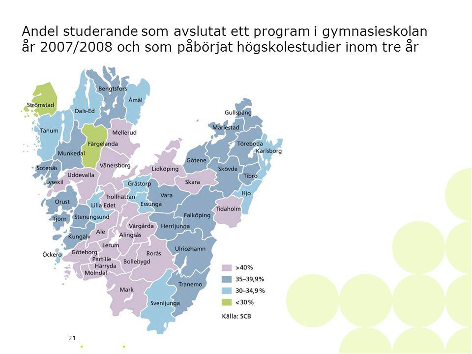 • 21 Andel studerande som avslutat ett program i gymnasieskolan år 2007/2008 och som påbörjat högskolestudier inom tre år
