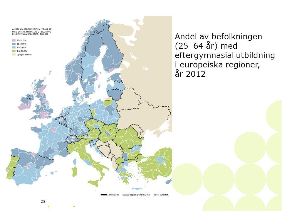 • 28 Andel av befolkningen (25–64 år) med eftergymnasial utbildning i europeiska regioner, år 2012