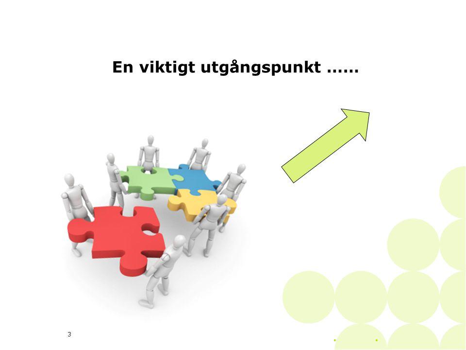 2014-06-28• • SKAPAD AV44 Öppet arbetslösa och sökande i program med aktivitetsstöd, andel av den registerbaserade arbetskraften 16–64 år.