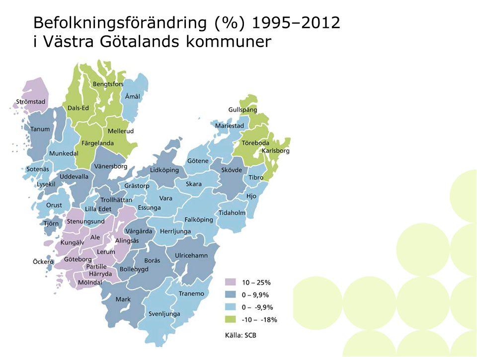 2014-06-28• • SKAPAD AV38 Befolkningsförändring (%) 1995–2012 i Västra Götalands kommuner