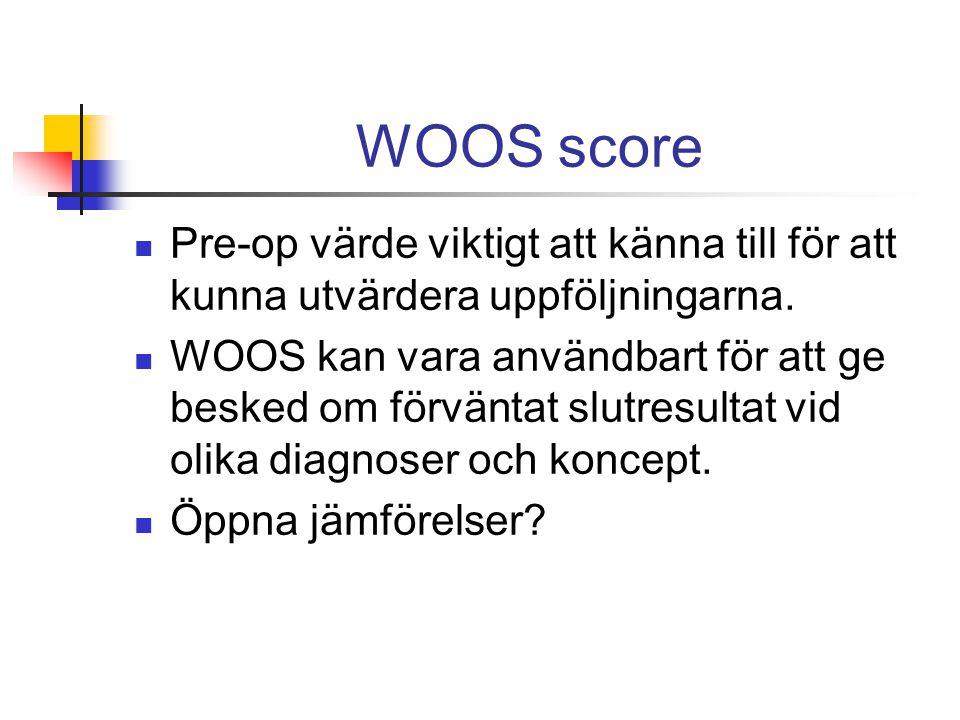 WOOS score  Pre-op värde viktigt att känna till för att kunna utvärdera uppföljningarna.