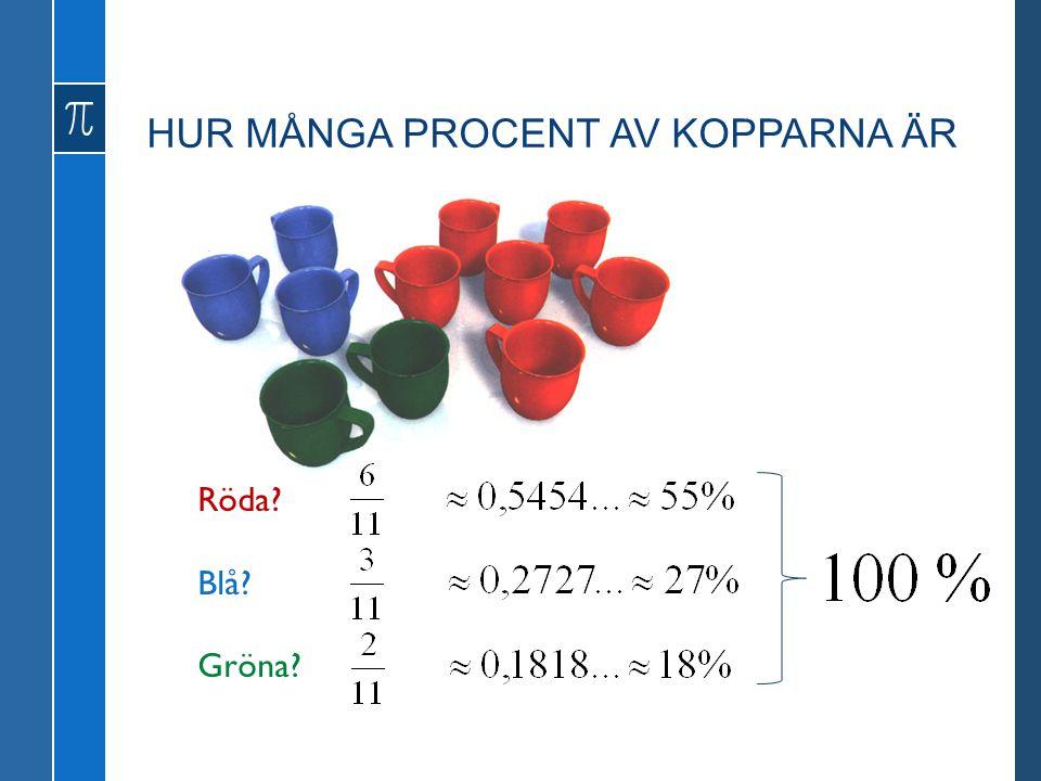HUR MÅNGA PROCENT AV KOPPARNA ÄR Röda? Blå? Gröna?