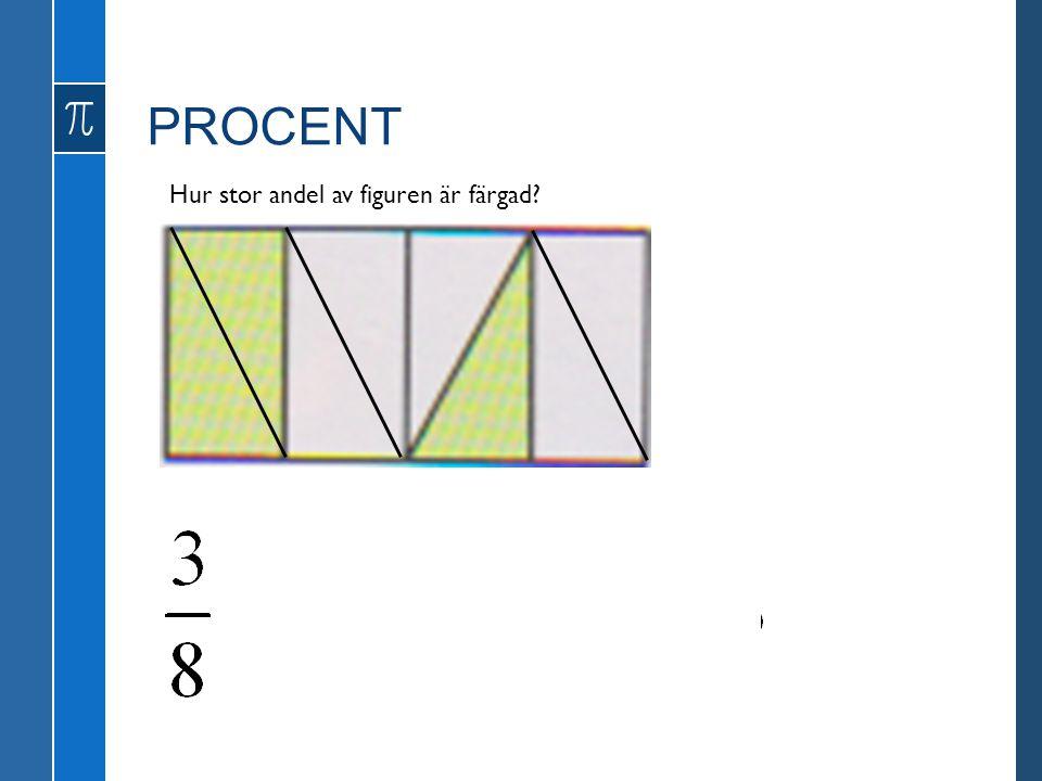 PROCENT Hur stor andel av figuren är färgad?