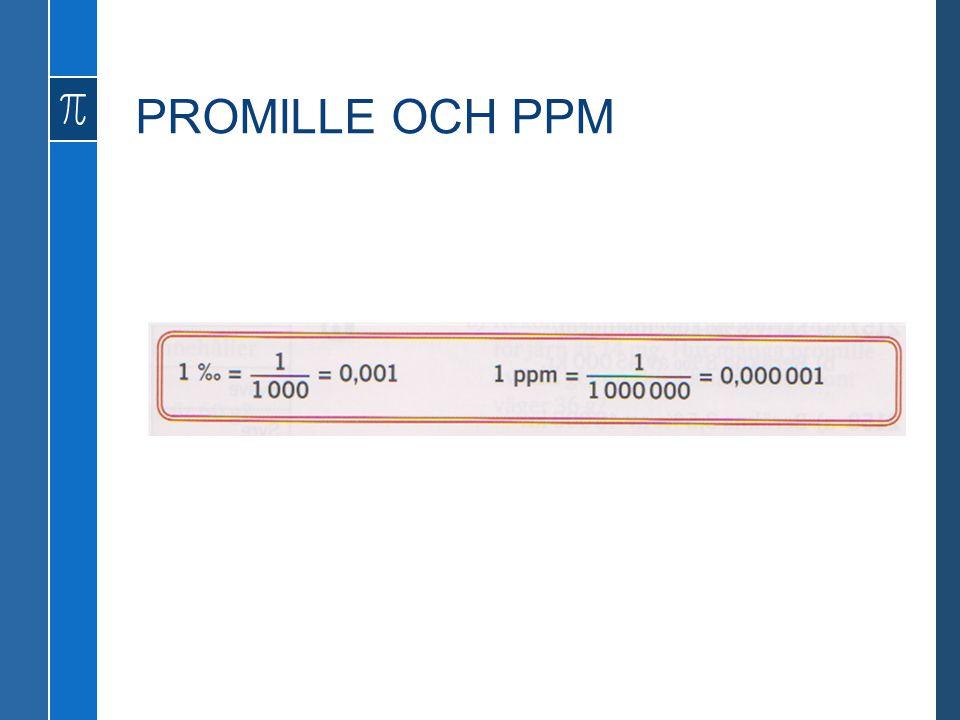 PROMILLE OCH PPM