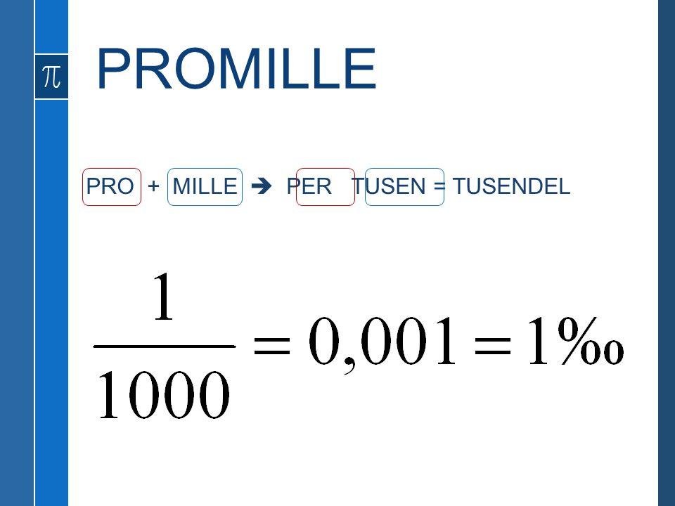 PROMILLE PRO + MILLE  PER TUSEN = TUSENDEL