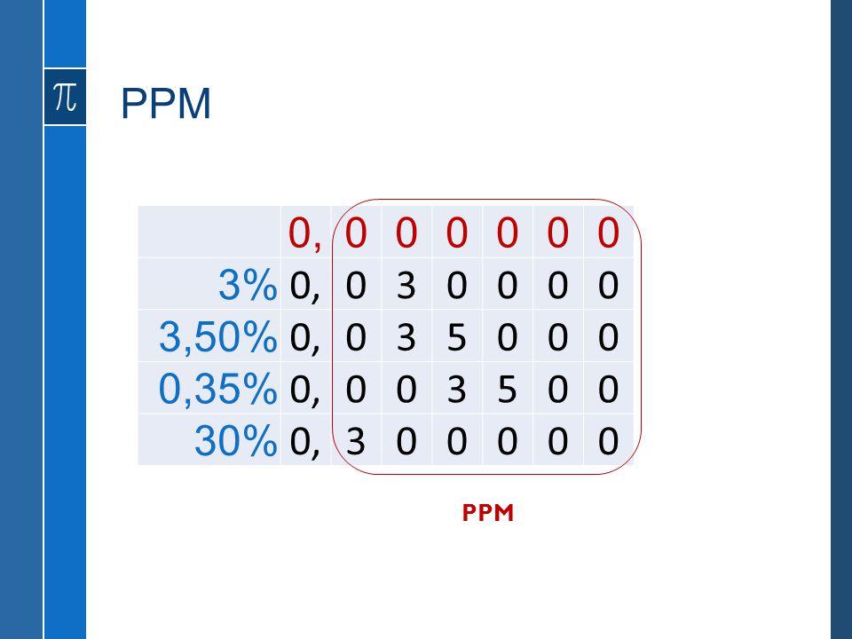PPM 0,000000 3% 0,030000 3,50% 0,035000 0,35% 0,003500 30% 0,300000 PPM