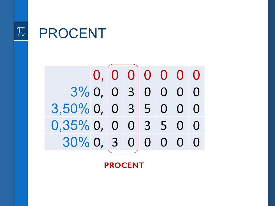 PROCENT 0,000000 3% 0,030000 3,50% 0,035000 0,35% 0,003500 30% 0,300000 PROCENT