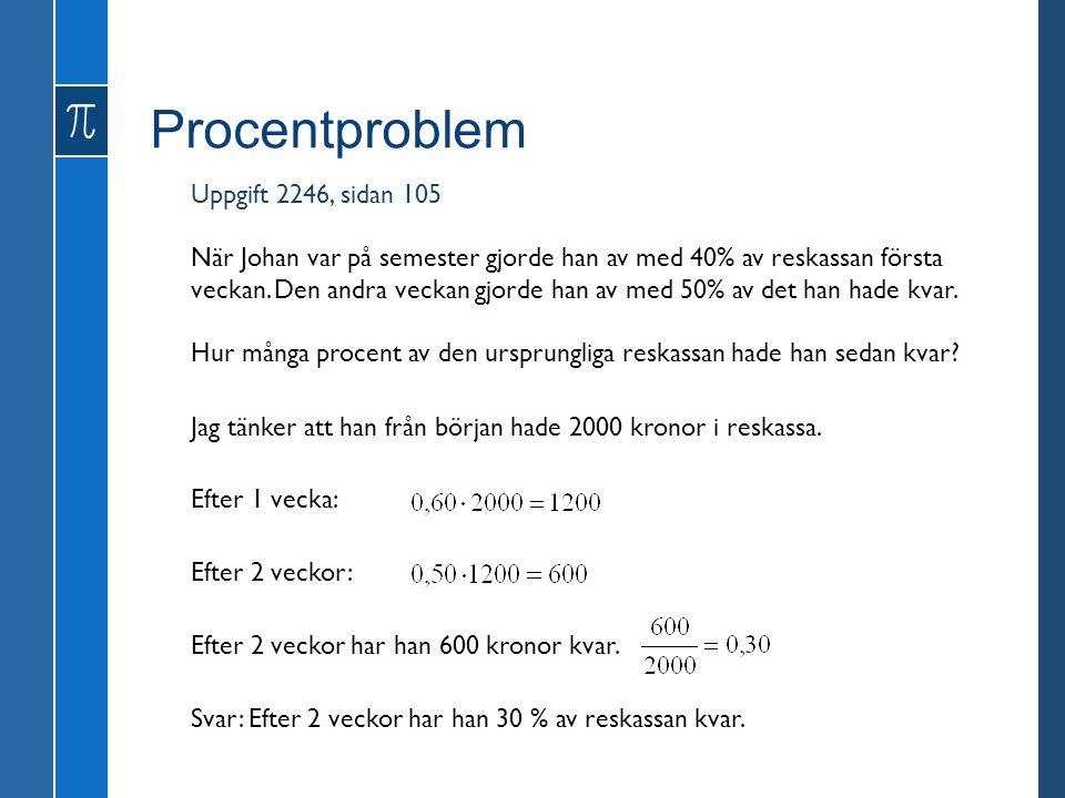 Procentproblem Uppgift 2246, sidan 105 När Johan var på semester gjorde han av med 40% av reskassan första veckan. Den andra veckan gjorde han av med