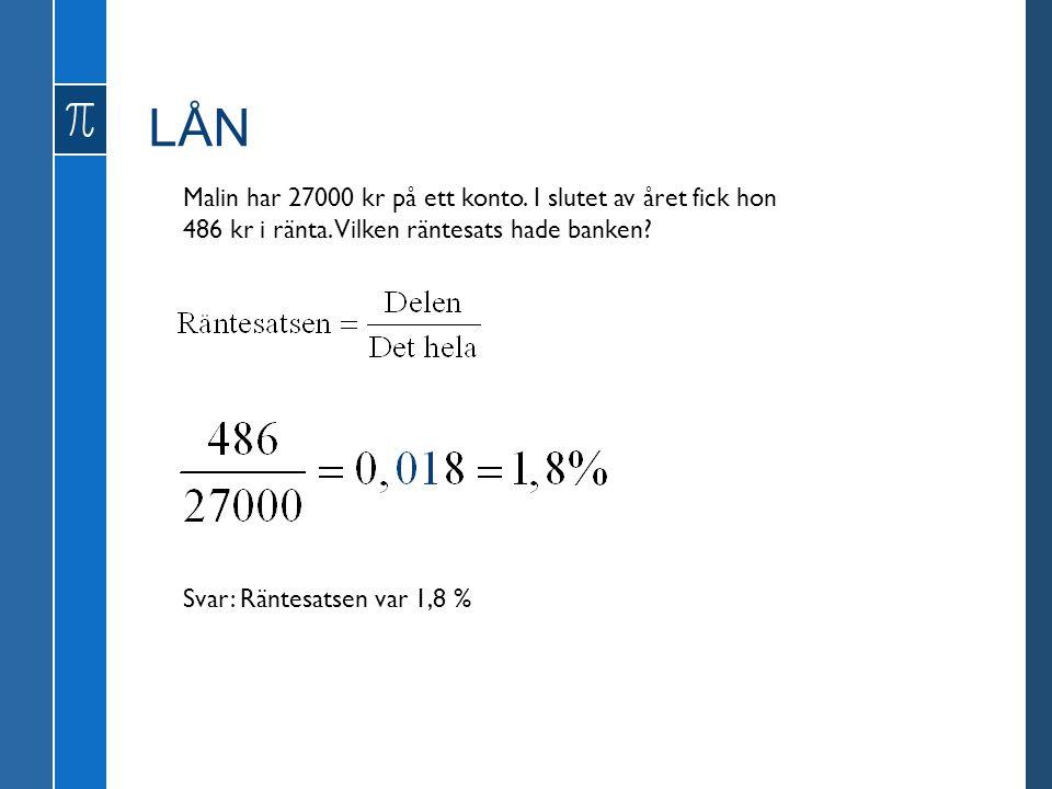 LÅN Malin har 27000 kr på ett konto. I slutet av året fick hon 486 kr i ränta. Vilken räntesats hade banken? Svar: Räntesatsen var 1,8 %