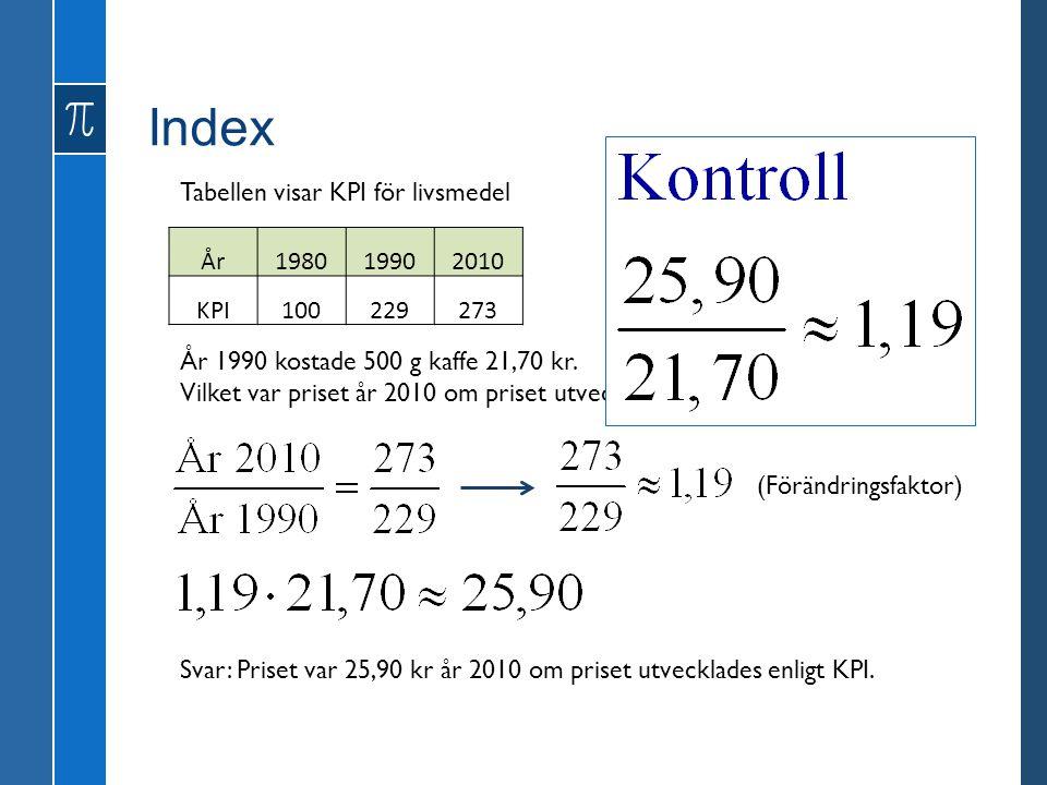Index År198019902010 KPI100229273 Tabellen visar KPI för livsmedel År 1990 kostade 500 g kaffe 21,70 kr. Vilket var priset år 2010 om priset utvecklad