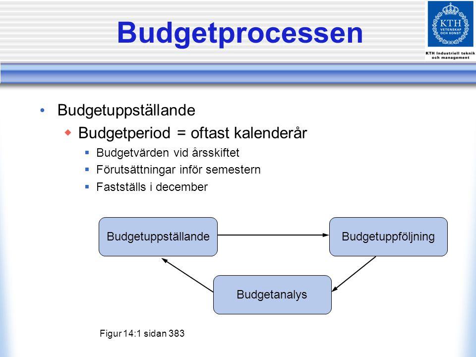 Budgetprocessen • Budgetuppställande  Budgetperiod = oftast kalenderår  Budgetvärden vid årsskiftet  Förutsättningar inför semestern  Fastställs i
