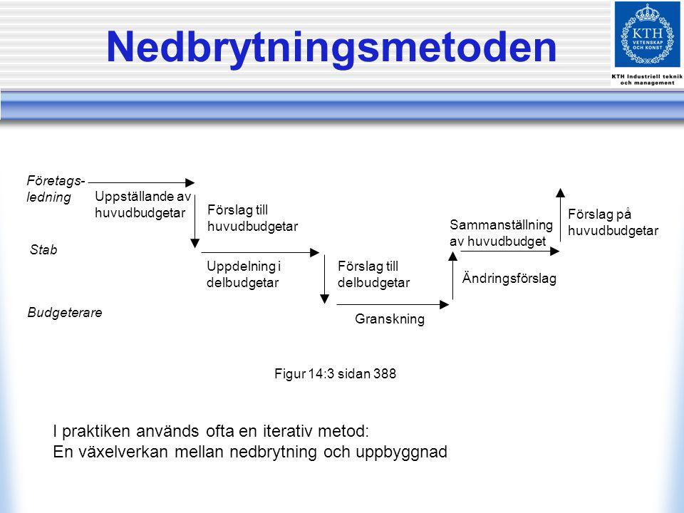 Nedbrytningsmetoden I praktiken används ofta en iterativ metod: En växelverkan mellan nedbrytning och uppbyggnad Företags- ledning Uppställande av huv