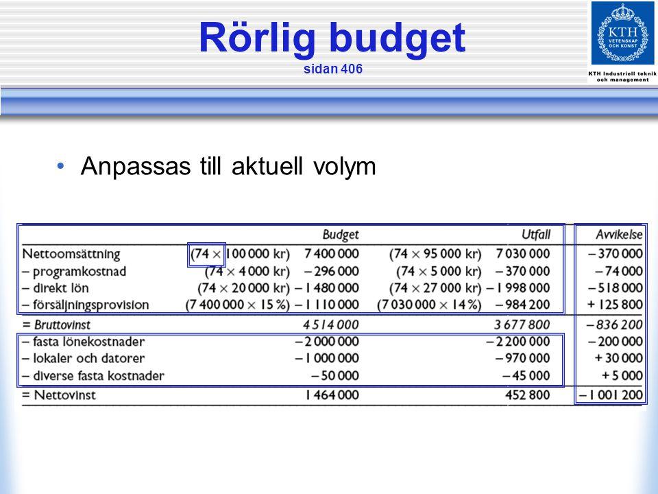 Rörlig budget sidan 406 •Anpassas till aktuell volym