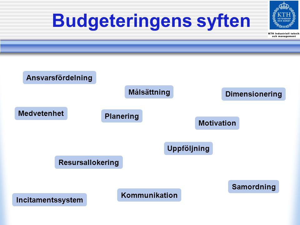 Budgeteringens syften Planering Samordning Resursallokering Dimensionering Ansvarsfördelning Uppföljning Kommunikation Medvetenhet Målsättning Motivat