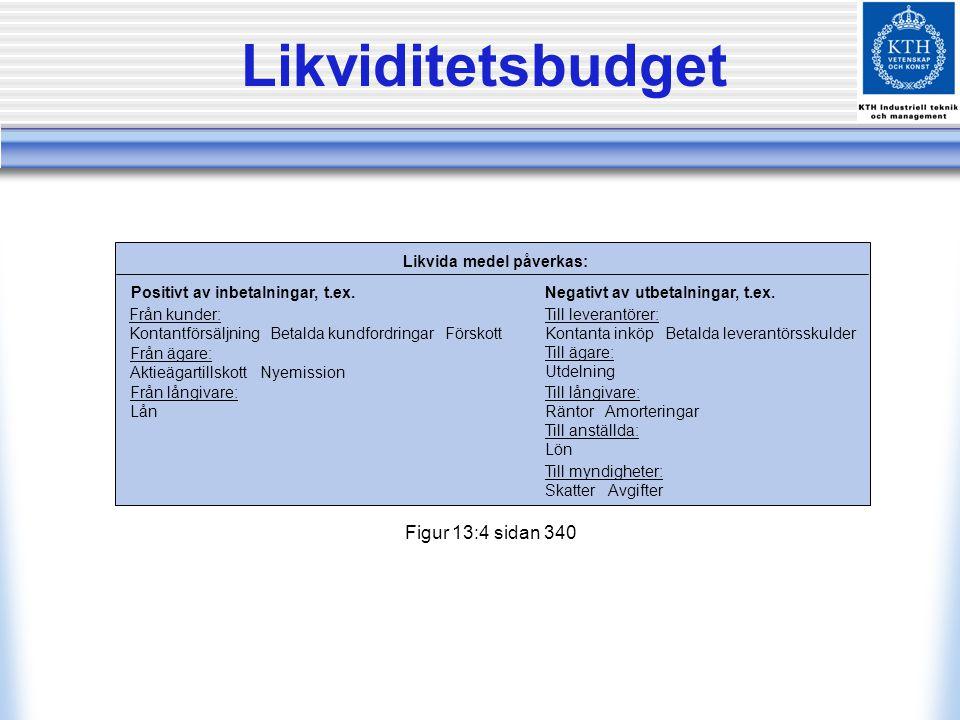 Likviditetsbudget Likvida medel påverkas: Positivt av inbetalningar, t.ex.Negativt av utbetalningar, t.ex. Från kunder: Kontantförsäljning Betalda kun