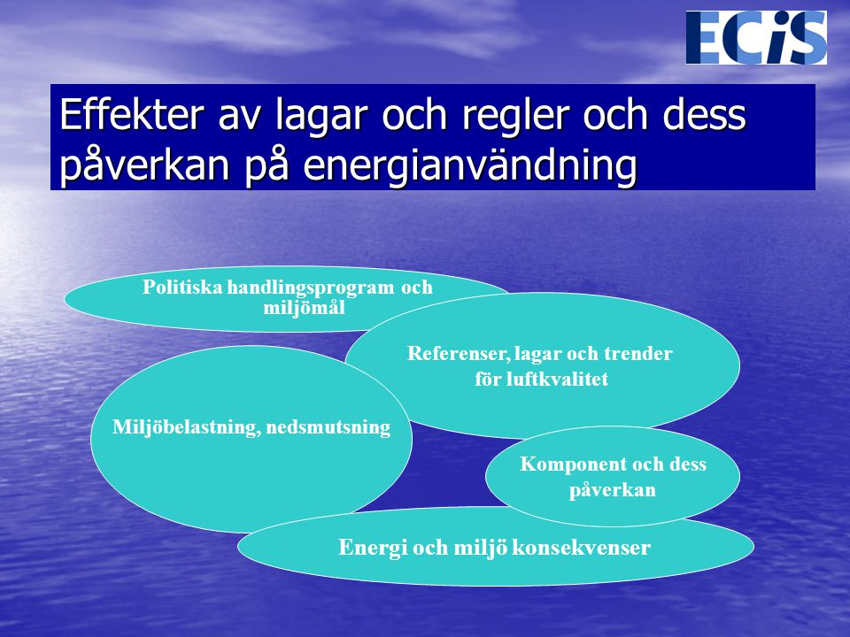 Miljöbelastning från transportnäringen Transportarbete Total energianvändning per transportgren (2004) Andel av Sveriges energianvänd ning för transporter (2004) Ökning/mi nskning sedan 1990 Vägtransporter 39,6 TWh 40 % +29 % Järnväg 21,8 TWh 22 % +8 % Sjötransporter (exkl.