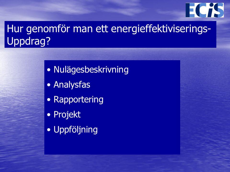 Hur genomför man ett energieffektiviserings- Uppdrag.