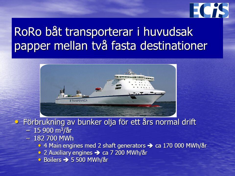 RoRo båt transporterar i huvudsak papper mellan två fasta destinationer • Förbrukning av bunker olja för ett års normal drift –15 900 m 3 /år –182 700 MWh • 4 Main engines med 2 shaft generators  ca 170 000 MWh/år • 2 Auxiliary engines  ca 7 200 MWh/år • Boilers  5 500 MWh/år