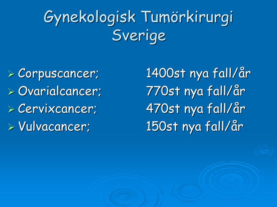 Gynekologisk Tumörkirurgi Sverige  Corpuscancer; 1400st nya fall/år  Ovarialcancer; 770st nya fall/år  Cervixcancer; 470st nya fall/år  Vulvacance