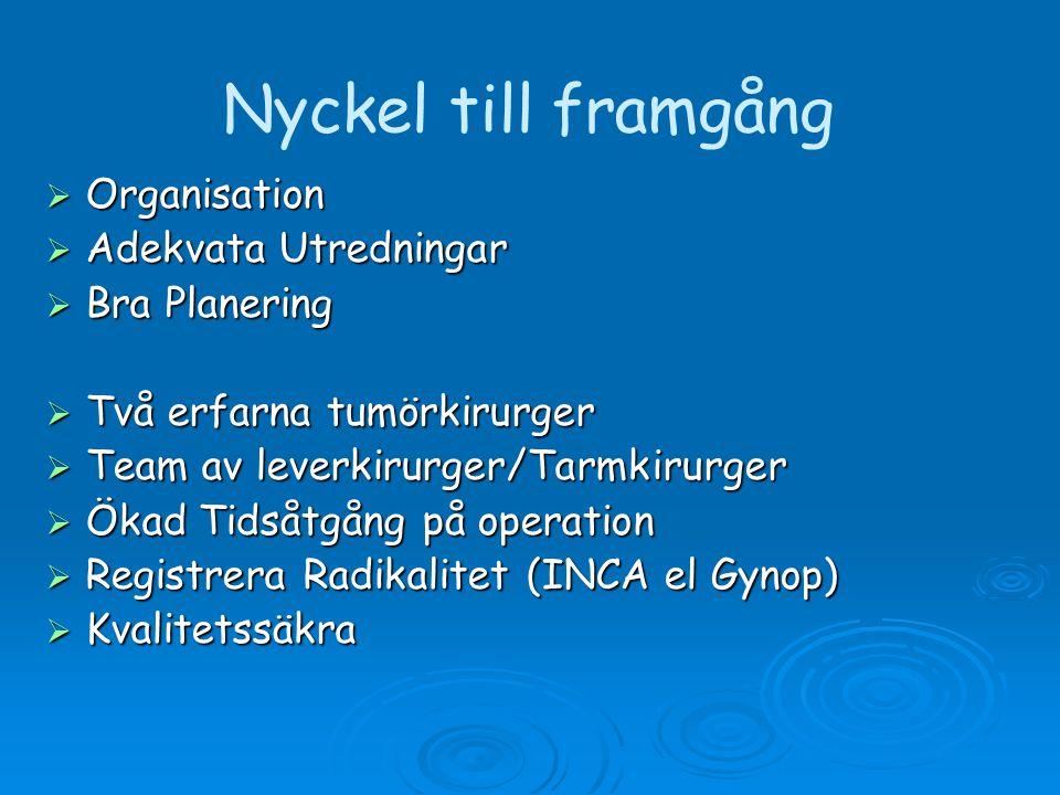 Nyckel till framgång  Organisation  Adekvata Utredningar  Bra Planering  Två erfarna tumörkirurger  Team av leverkirurger/Tarmkirurger  Ökad Tid