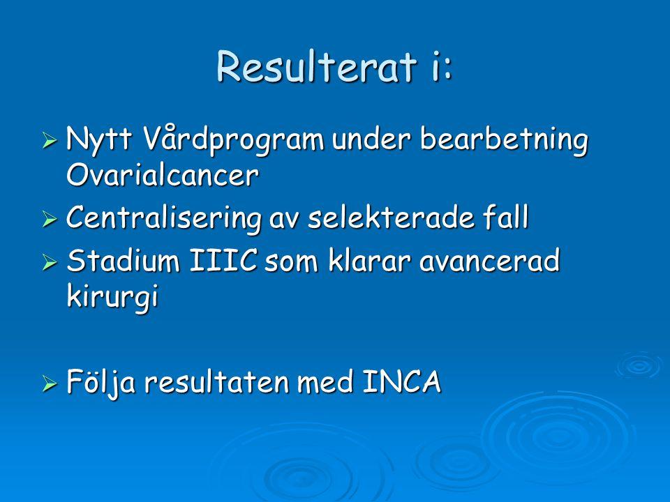 Resulterat i:  Nytt Vårdprogram under bearbetning Ovarialcancer  Centralisering av selekterade fall  Stadium IIIC som klarar avancerad kirurgi  Fö
