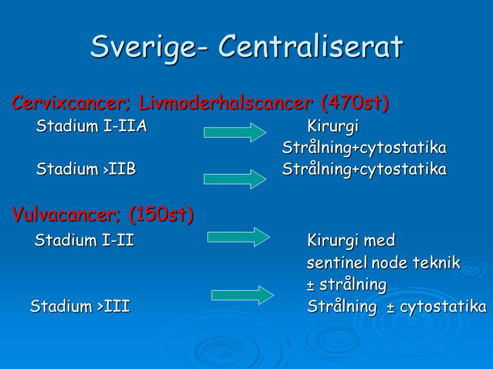 Sverige - Ej centraliserat  Endometriecancer / livmoderkroppscancer(1400st) Primärbehandlingen Kirurgi Majoriteten diagnostiseras i stadium I  Ovarialcancer / Äggstockscancer (770st) Primärbehandlingen Kirurgi Majoriteten diagnostiseras i stadium III