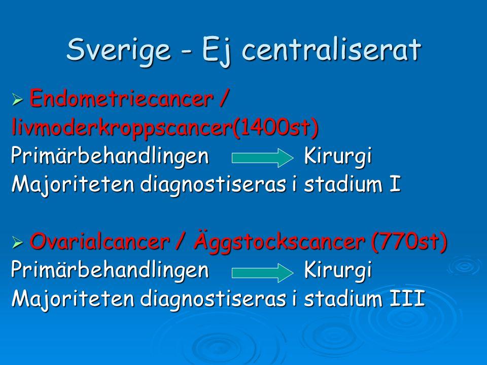 Sverige - Ej centraliserat  Endometriecancer / livmoderkroppscancer(1400st) Primärbehandlingen Kirurgi Majoriteten diagnostiseras i stadium I  Ovari