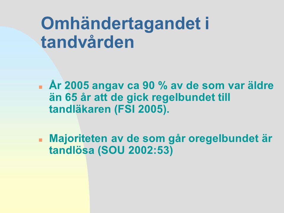 Omhändertagandet i tandvården n År 2005 angav ca 90 % av de som var äldre än 65 år att de gick regelbundet till tandläkaren (FSI 2005). n Majoriteten