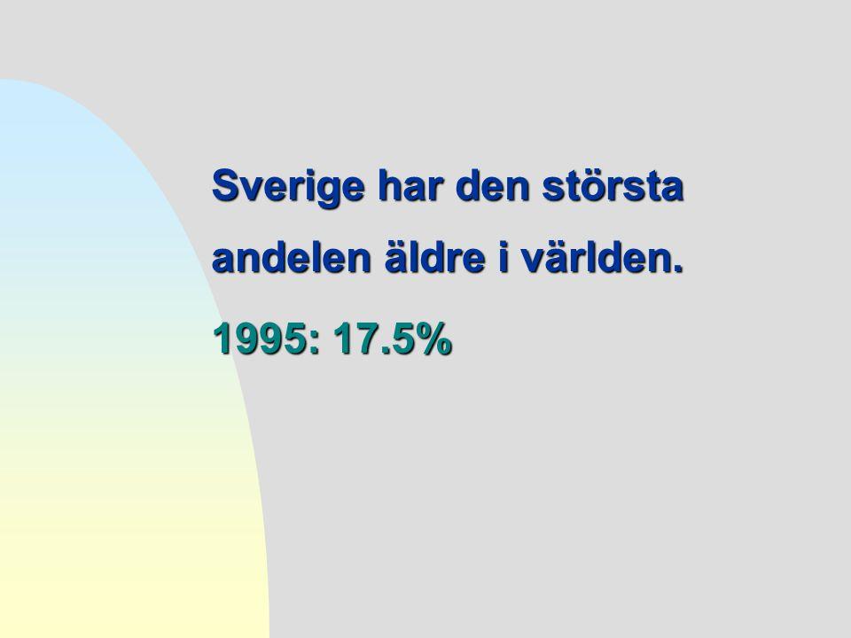 Sverige har den största andelen äldre i världen. 1995: 17.5%