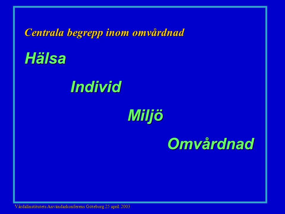B = f (P, E) Vårdalinstitutets Användarkonferens Göteborg 25 april 2003