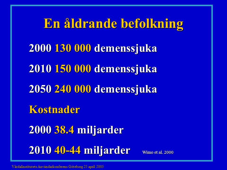 Behandling • Symtomatisk • Stabiliserande • Ej botande Vårdalinstitutets Användarkonferens Göteborg 25 april 2003