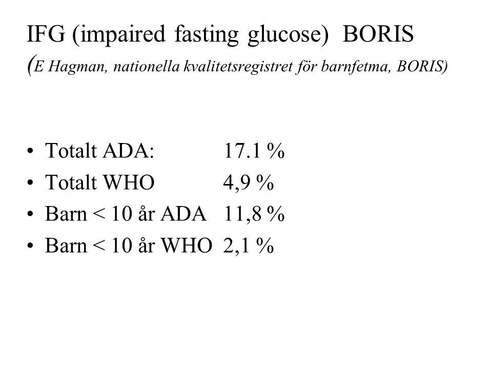 IFG (impaired fasting glucose) BORIS ( E Hagman, nationella kvalitetsregistret för barnfetma, BORIS) •Totalt ADA: 17.1 % •Totalt WHO 4,9 % •Barn < 10