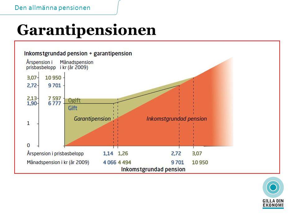 Den allmänna pensionen Garantipensionen