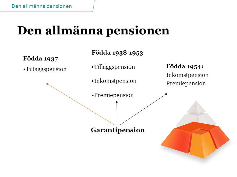 Den allmänna pensionen Födda 1954: Inkomstpension Premiepension Födda 1937 •Tilläggspension Födda 1938-1953 •Tilläggspension •Inkomstpension •Premiepe