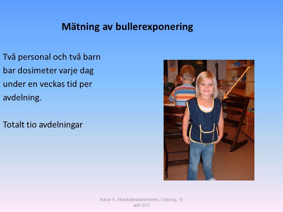 Kähäri K, Skolsköterskekonferens, Göteborg, 15 april 2011 Mätning av bullerexponering Två personal och två barn bar dosimeter varje dag under en vecka