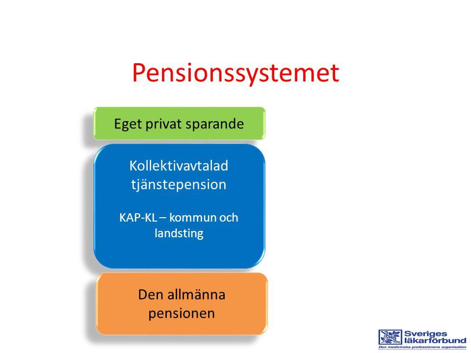 Pensionssystemet Eget privat sparande Kollektivavtalad tjänstepension KAP-KL – kommun och landsting Kollektivavtalad tjänstepension KAP-KL – kommun oc