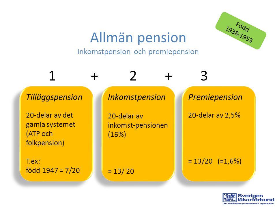 1 + 2 + 3 Allmän pension Inkomstpension och premiepension Född 1938-1953 Tilläggspension 20-delar av det gamla systemet (ATP och folkpension) T.ex: född 1947 = 7/20 Tilläggspension 20-delar av det gamla systemet (ATP och folkpension) T.ex: född 1947 = 7/20 Inkomstpension 20-delar av inkomst-pensionen (16%) = 13/ 20 Inkomstpension 20-delar av inkomst-pensionen (16%) = 13/ 20 Premiepension 20-delar av 2,5% = 13/20 (=1,6%) Premiepension 20-delar av 2,5% = 13/20 (=1,6%)