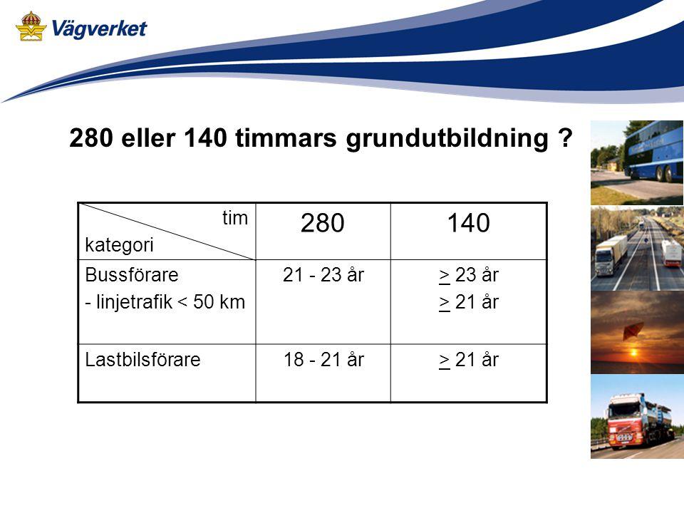 280 eller 140 timmars grundutbildning ? tim kategori 280140 Bussförare - linjetrafik < 50 km 21 - 23 år> 23 år > 21 år Lastbilsförare18 - 21 år> 21 år